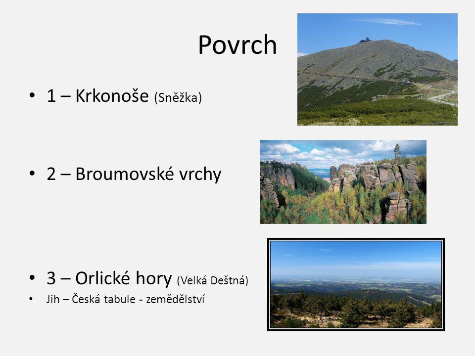 Povrch 1 – Krkonoše (Sněžka) 2 – Broumovské vrchy