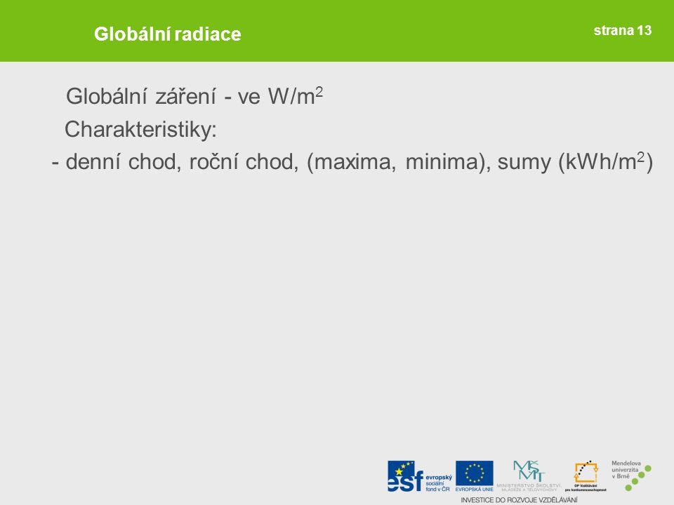 Globální záření - ve W/m2 Charakteristiky: