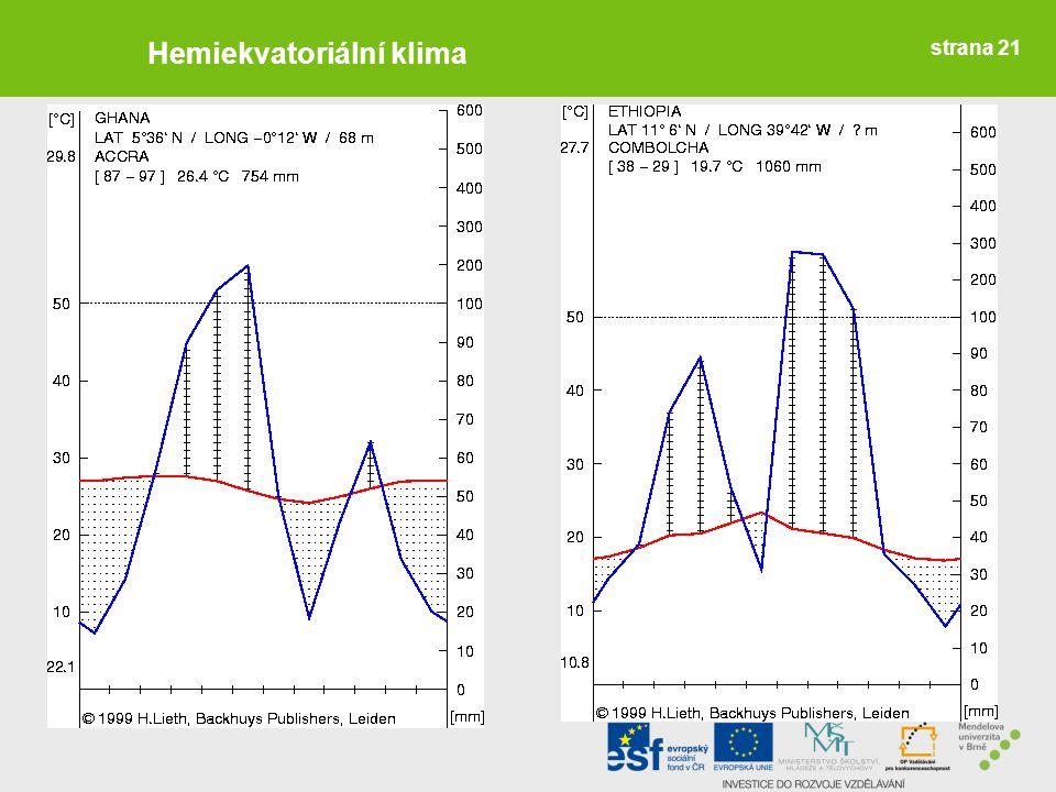 Hemiekvatoriální klima