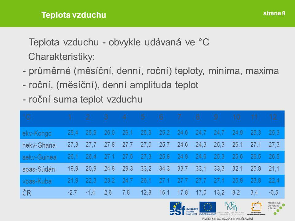 Teplota vzduchu - obvykle udávaná ve °C Charakteristiky: