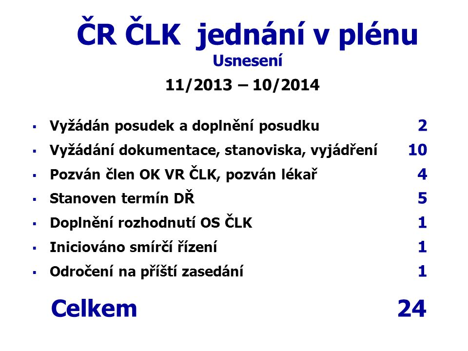 ČR ČLK jednání v plénu Usnesení
