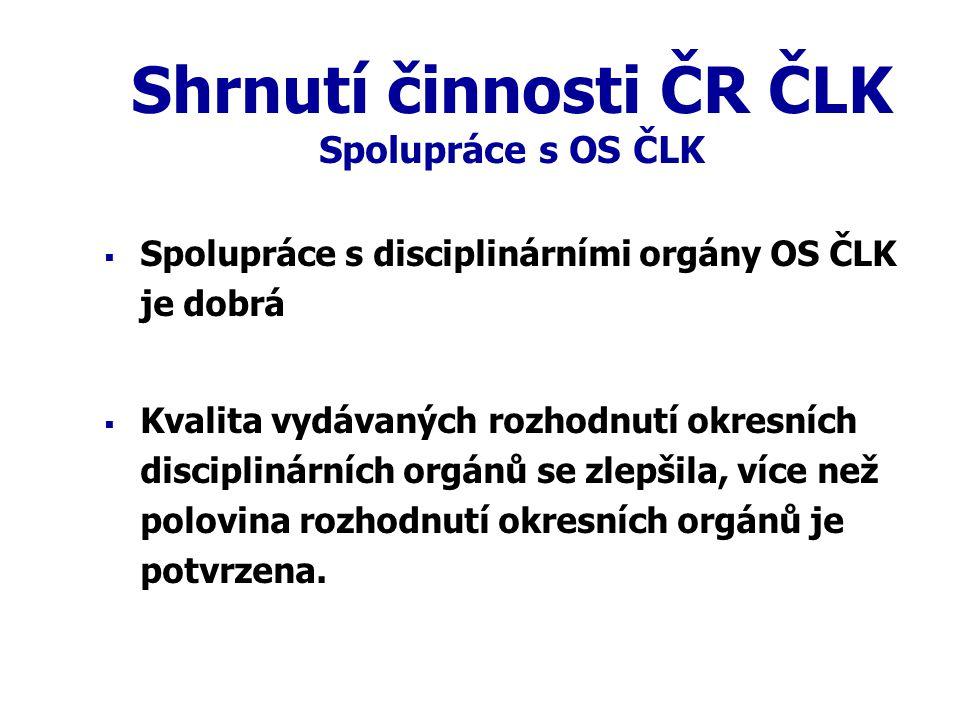 Shrnutí činnosti ČR ČLK Spolupráce s OS ČLK