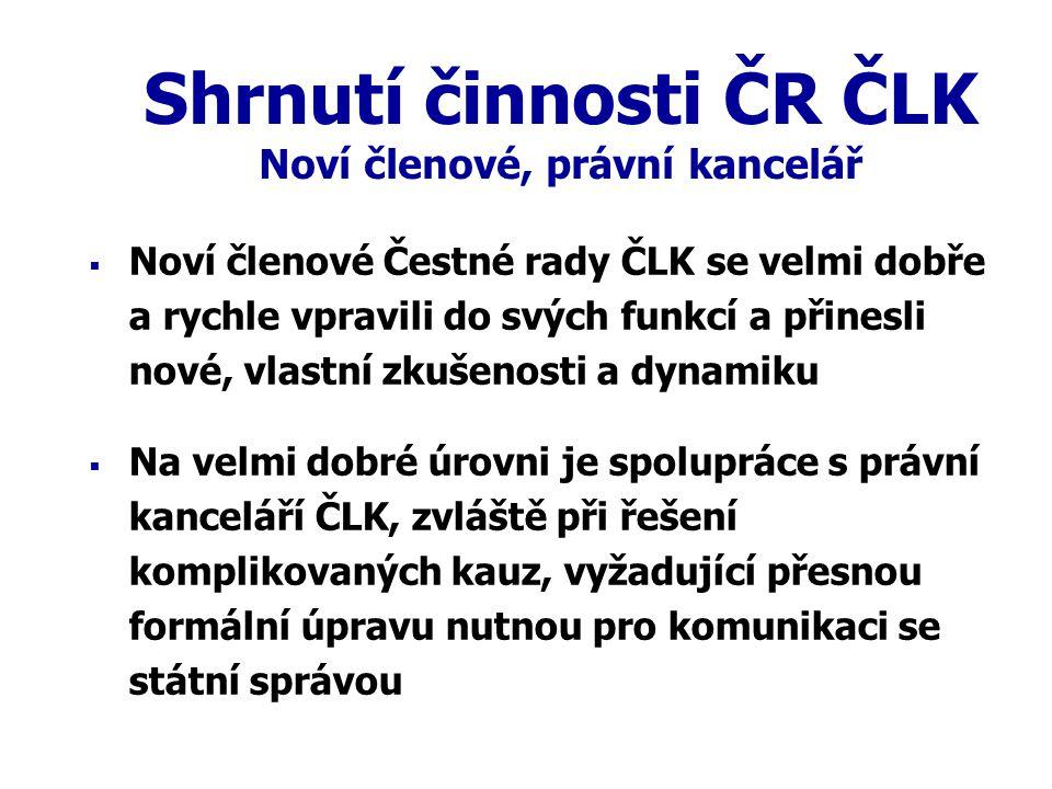 Shrnutí činnosti ČR ČLK Noví členové, právní kancelář
