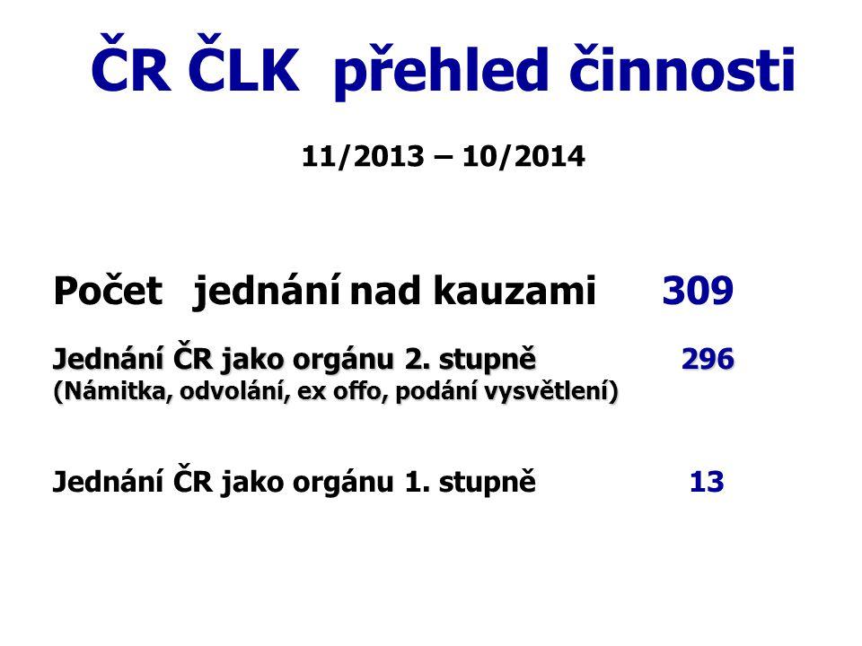 ČR ČLK přehled činnosti