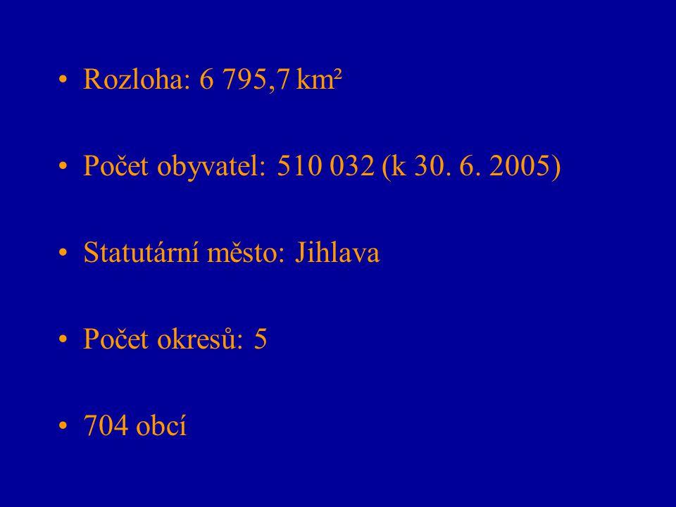 Rozloha: 6 795,7 km² Počet obyvatel: 510 032 (k 30. 6. 2005) Statutární město: Jihlava. Počet okresů: 5.