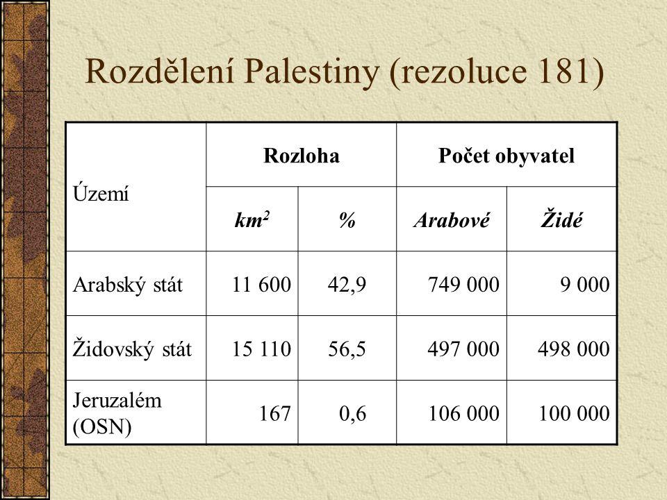 Rozdělení Palestiny (rezoluce 181)