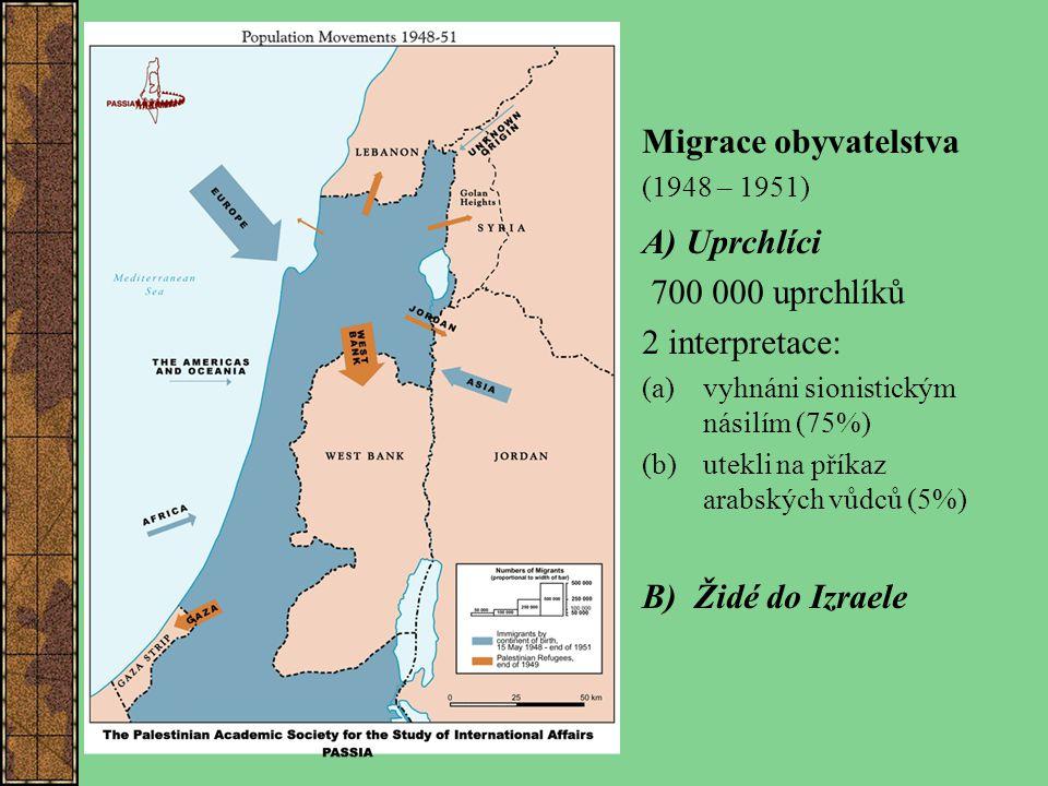Migrace obyvatelstva A) Uprchlíci 700 000 uprchlíků 2 interpretace: