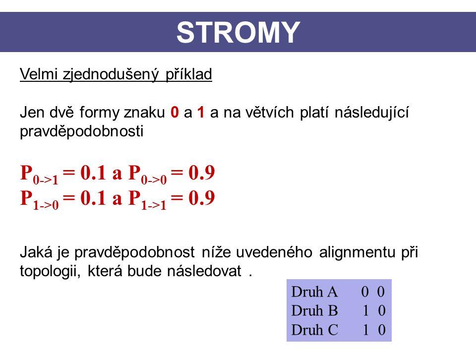 STROMY P0->1 = 0.1 a P0->0 = 0.9 P1->0 = 0.1 a P1->1 = 0.9
