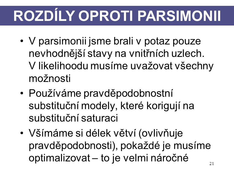 ROZDÍLY OPROTI PARSIMONII