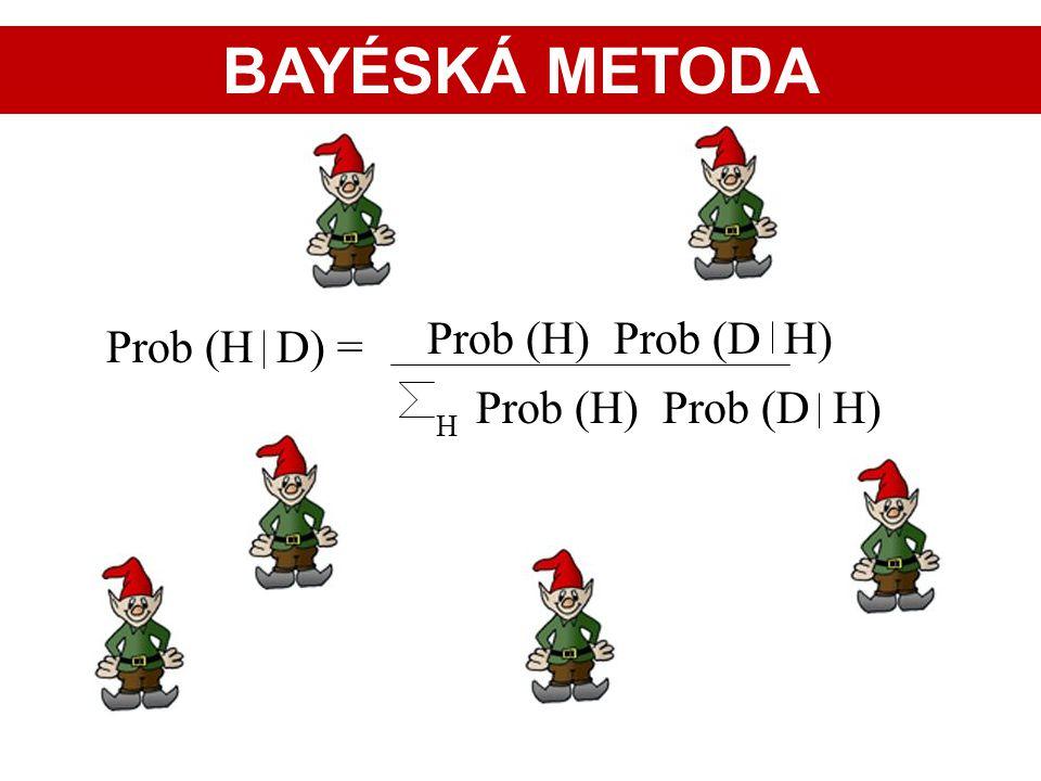 BAYÉSKÁ METODA Prob (H) Prob (D H) Prob (H D) = Prob (H) Prob (D H) H