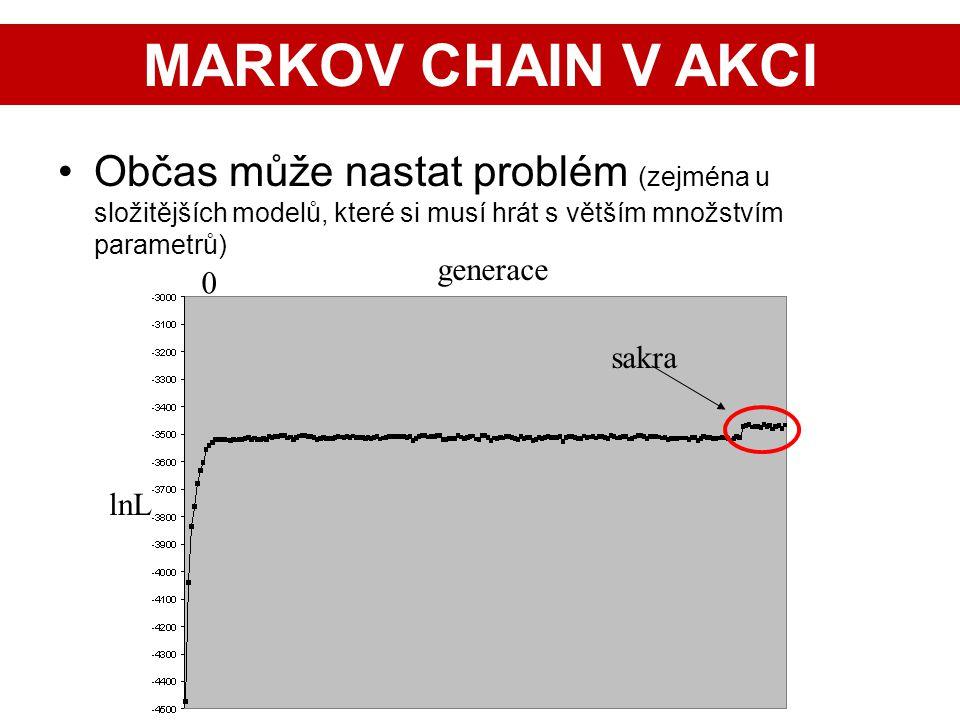 MARKOV CHAIN V AKCI Občas může nastat problém (zejména u složitějších modelů, které si musí hrát s větším množstvím parametrů)