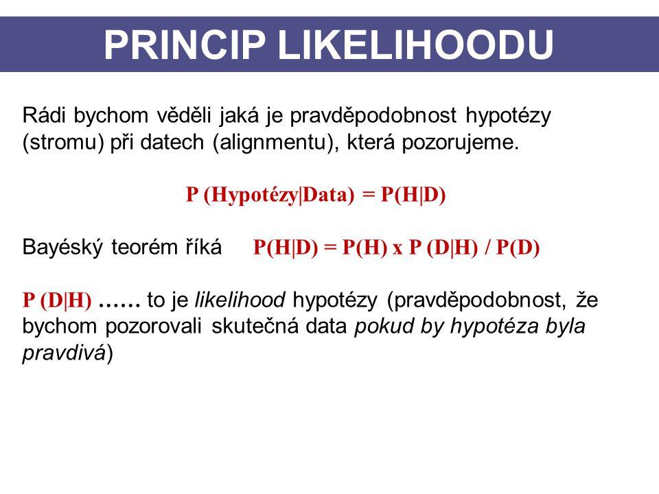 PRINCIP LIKELIHOODU Rádi bychom věděli jaká je pravděpodobnost hypotézy (stromu) při datech (alignmentu), která pozorujeme.