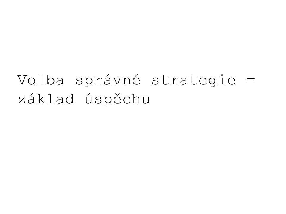 Volba správné strategie = základ úspěchu