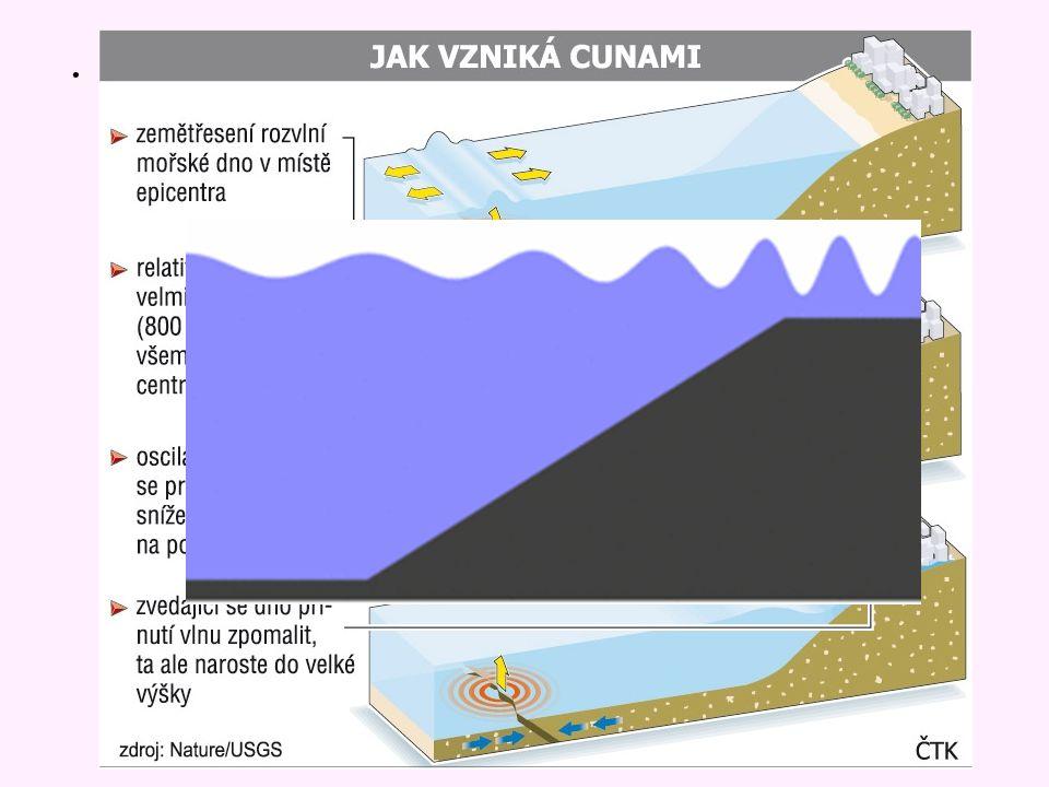Tsunami - vlnění mořské hladiny vyvolané podmořským zemětřesením