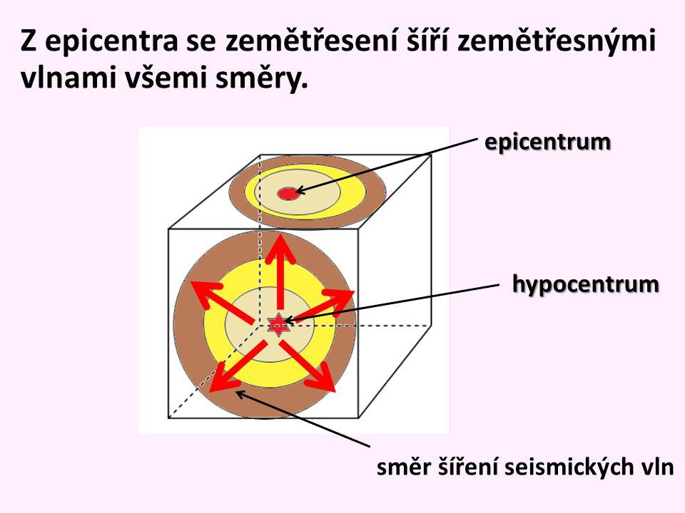 Z epicentra se zemětřesení šíří zemětřesnými vlnami všemi směry.