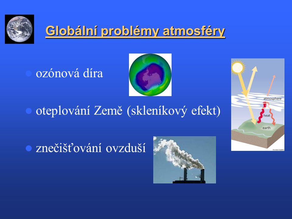 Globální problémy atmosféry