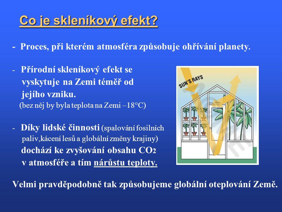Co je skleníkový efekt - Proces, při kterém atmosféra způsobuje ohřívání planety. - Přírodní skleníkový efekt se.