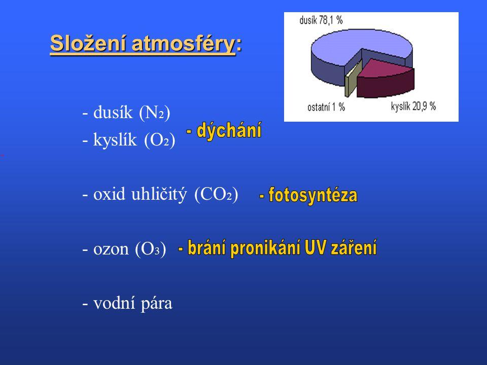 - brání pronikání UV záření