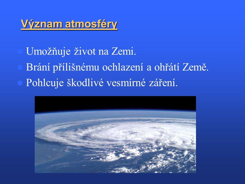 Význam atmosféry Umožňuje život na Zemi. Brání přílišnému ochlazení a ohřátí Země.