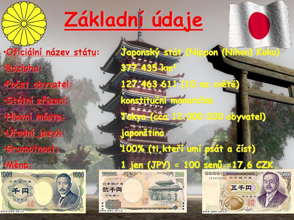 Základní údaje Oficiální název státu: Japonský stát (Nippon (Nihon) Koku) Rozloha: 377 435 km2.