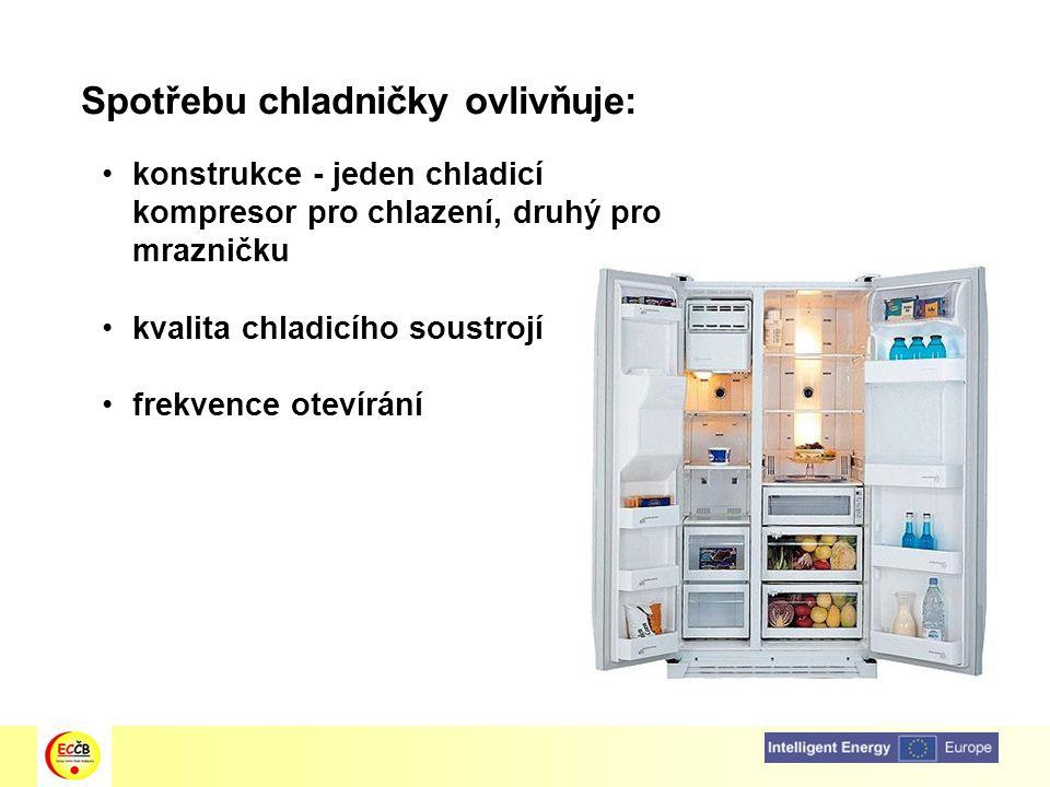 Spotřebu chladničky ovlivňuje: