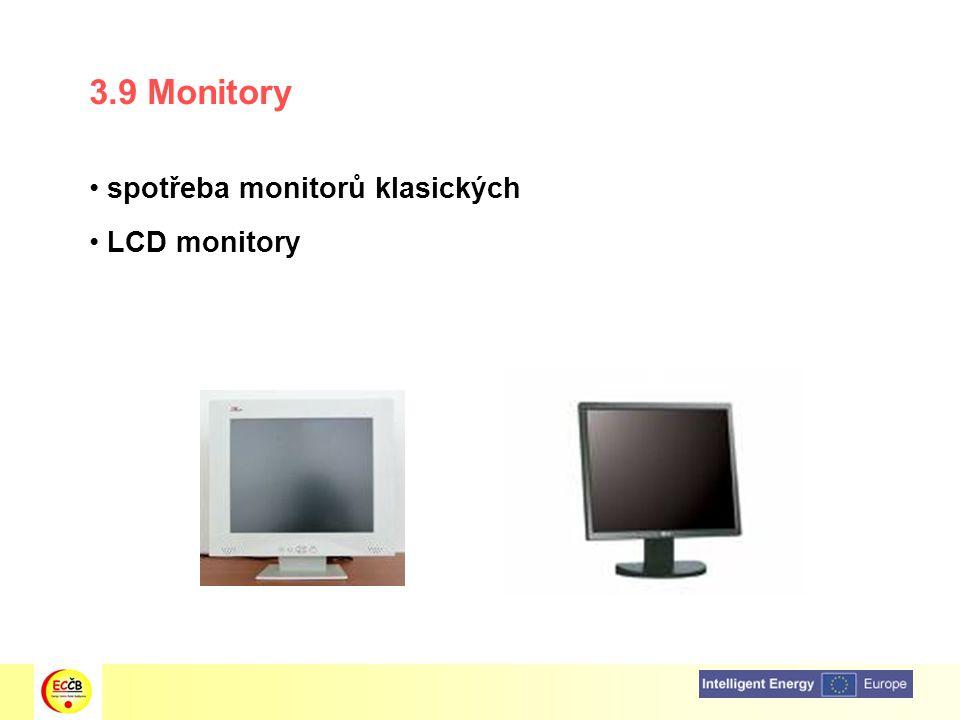 3.9 Monitory spotřeba monitorů klasických LCD monitory
