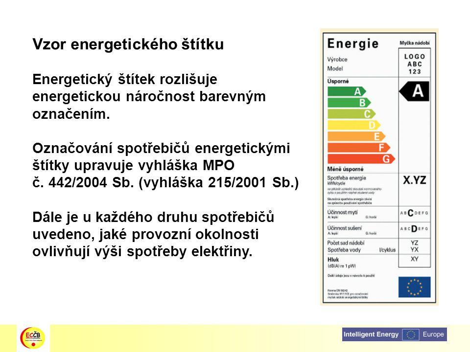 Vzor energetického štítku