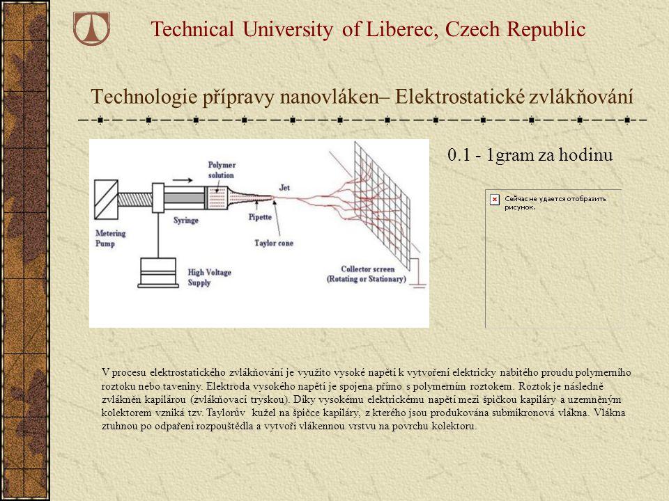 Technologie přípravy nanovláken– Elektrostatické zvlákňování