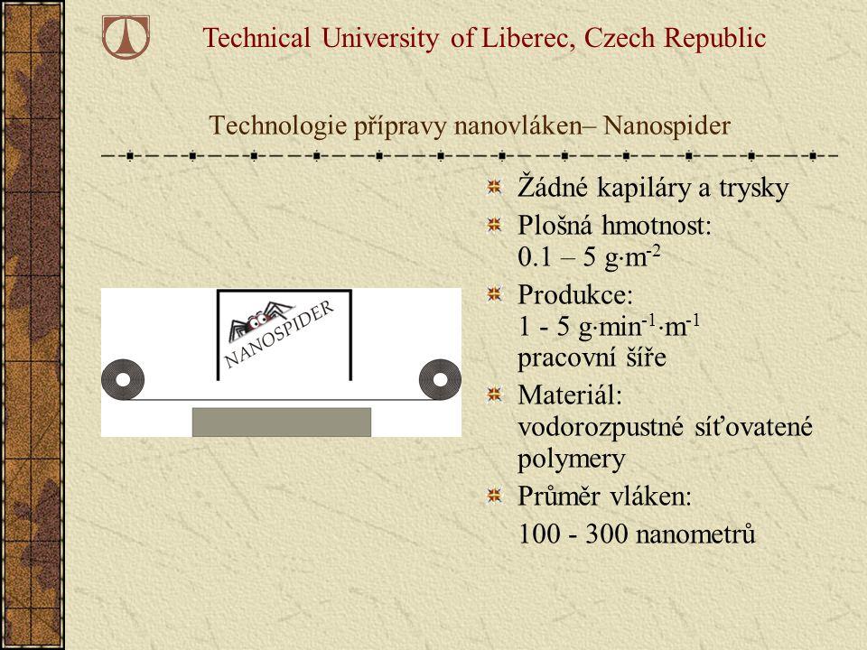 Technologie přípravy nanovláken– Nanospider