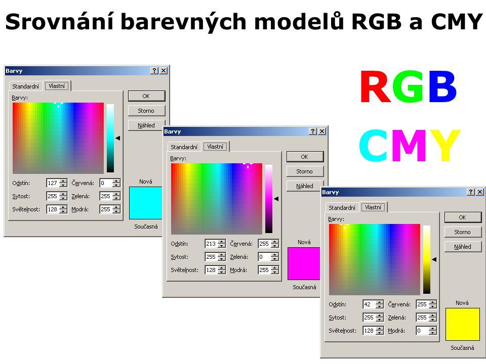 Srovnání barevných modelů RGB a CMY