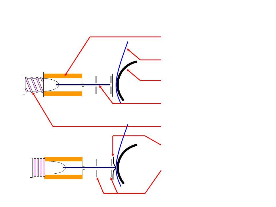 Jehličkové tiskárny elektromagnet papír tiskový válec V klidu jehlička