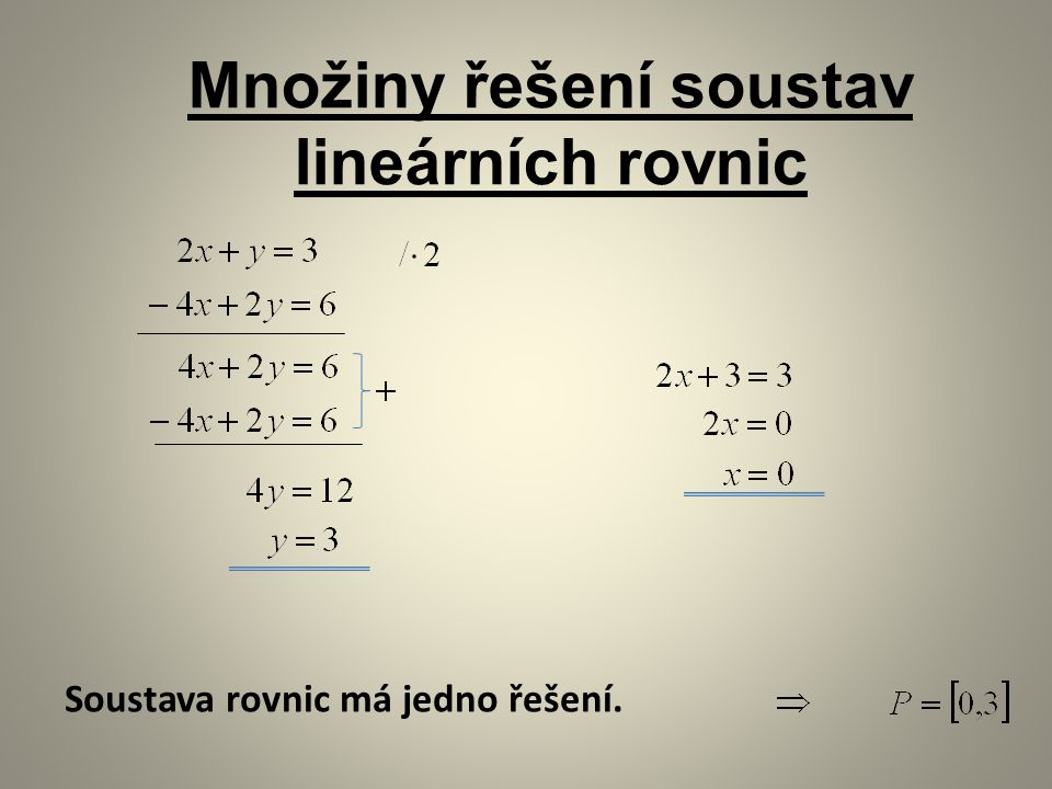Množiny řešení soustav lineárních rovnic