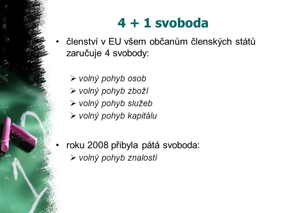 4 + 1 svoboda členství v EU všem občanům členských států zaručuje 4 svobody: volný pohyb osob. volný pohyb zboží.