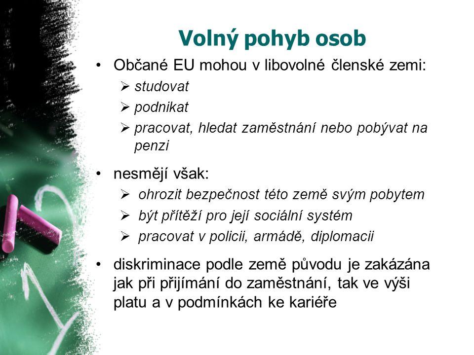 Volný pohyb osob Občané EU mohou v libovolné členské zemi: