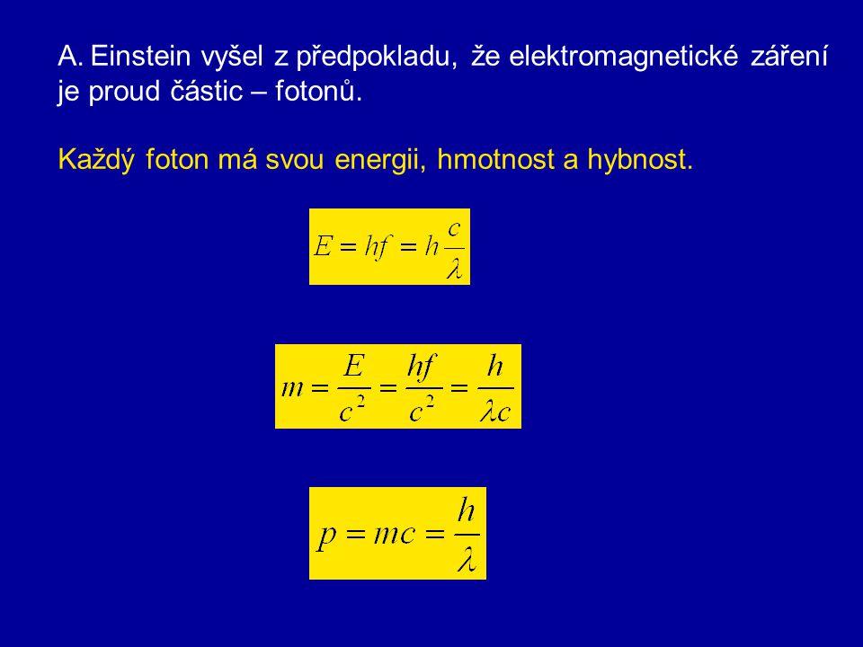 Einstein vyšel z předpokladu, že elektromagnetické záření