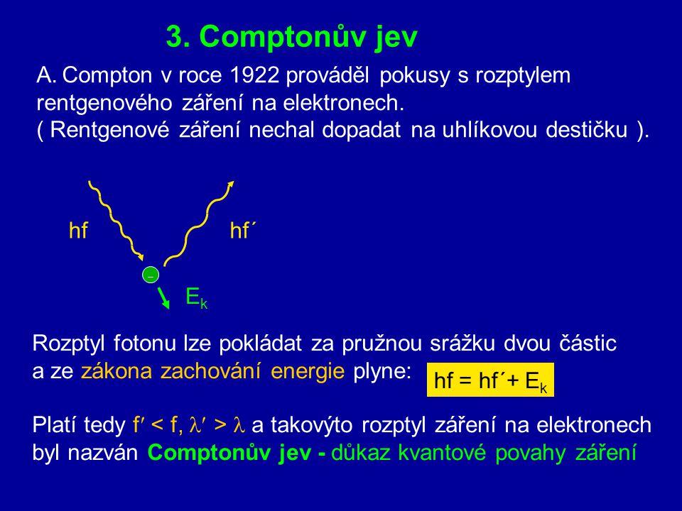 3. Comptonův jev Compton v roce 1922 prováděl pokusy s rozptylem