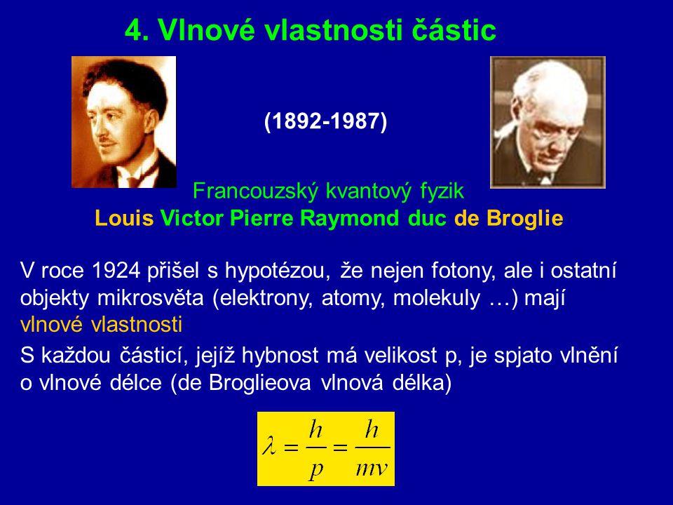 4. Vlnové vlastnosti částic