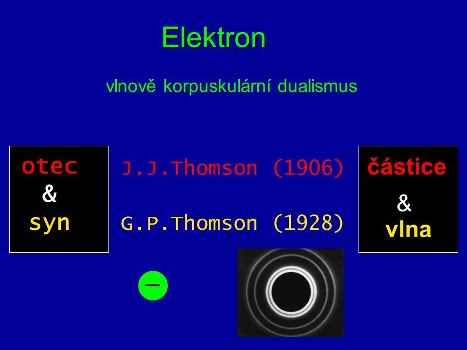 Elektron otec & syn částice & vlna J.J.Thomson (1906)