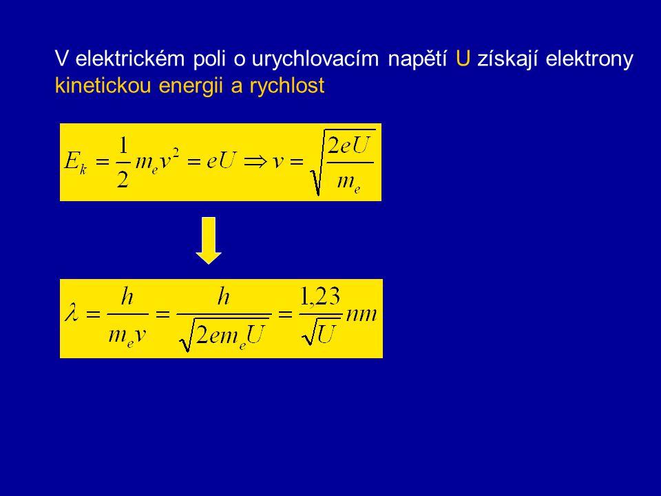 V elektrickém poli o urychlovacím napětí U získají elektrony