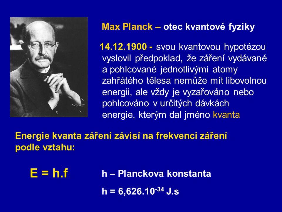 E = h.f Max Planck – otec kvantové fyziky
