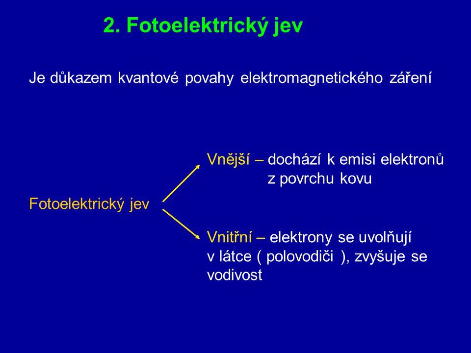 2. Fotoelektrický jev Je důkazem kvantové povahy elektromagnetického záření. Vnější – dochází k emisi elektronů.