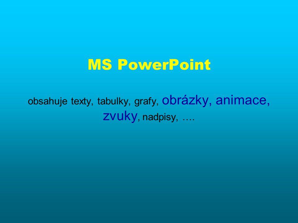 MS PowerPoint obsahuje texty, tabulky, grafy, obrázky, animace, zvuky, nadpisy, ….
