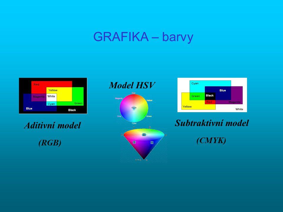GRAFIKA – barvy Model HSV Subtraktivní model Aditivní model (CMYK)