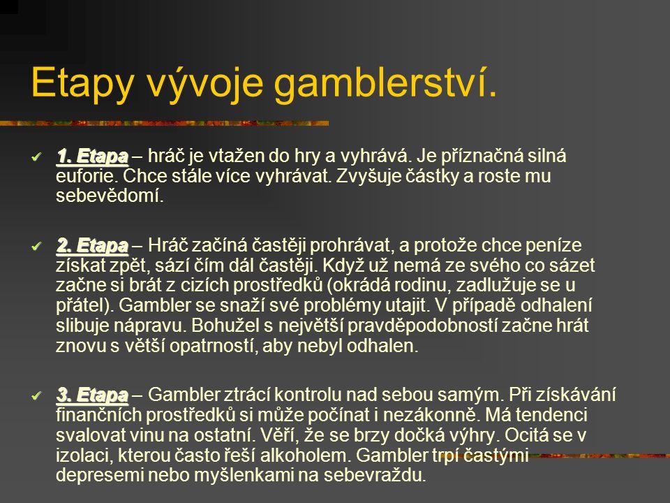 Etapy vývoje gamblerství.