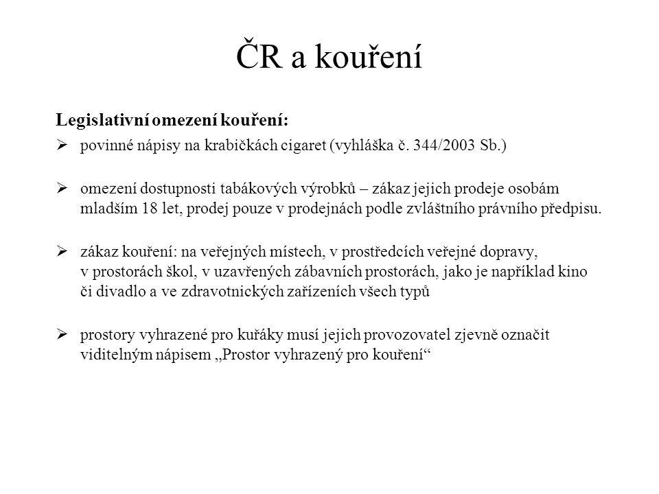 ČR a kouření Legislativní omezení kouření: