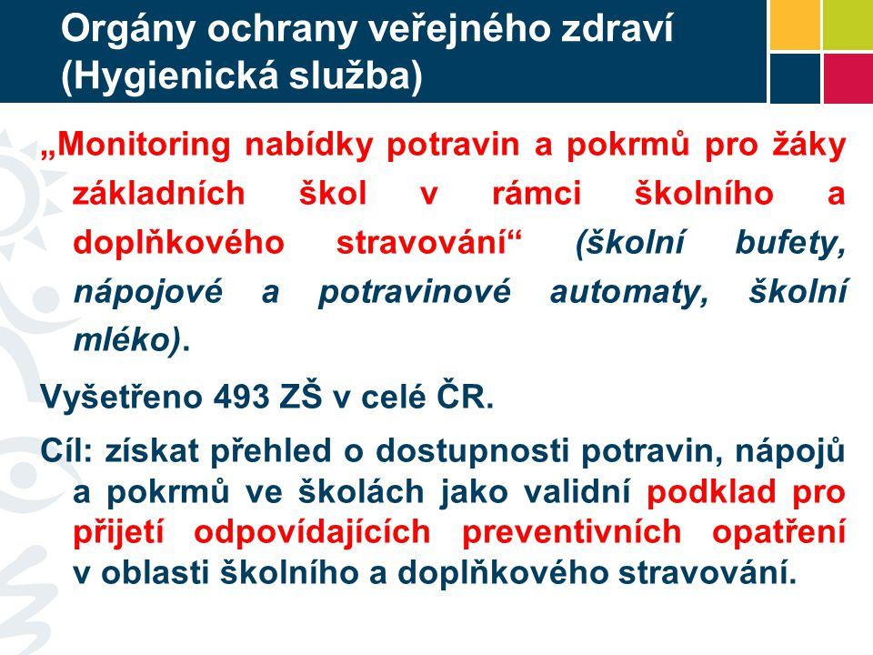 Orgány ochrany veřejného zdraví (Hygienická služba)