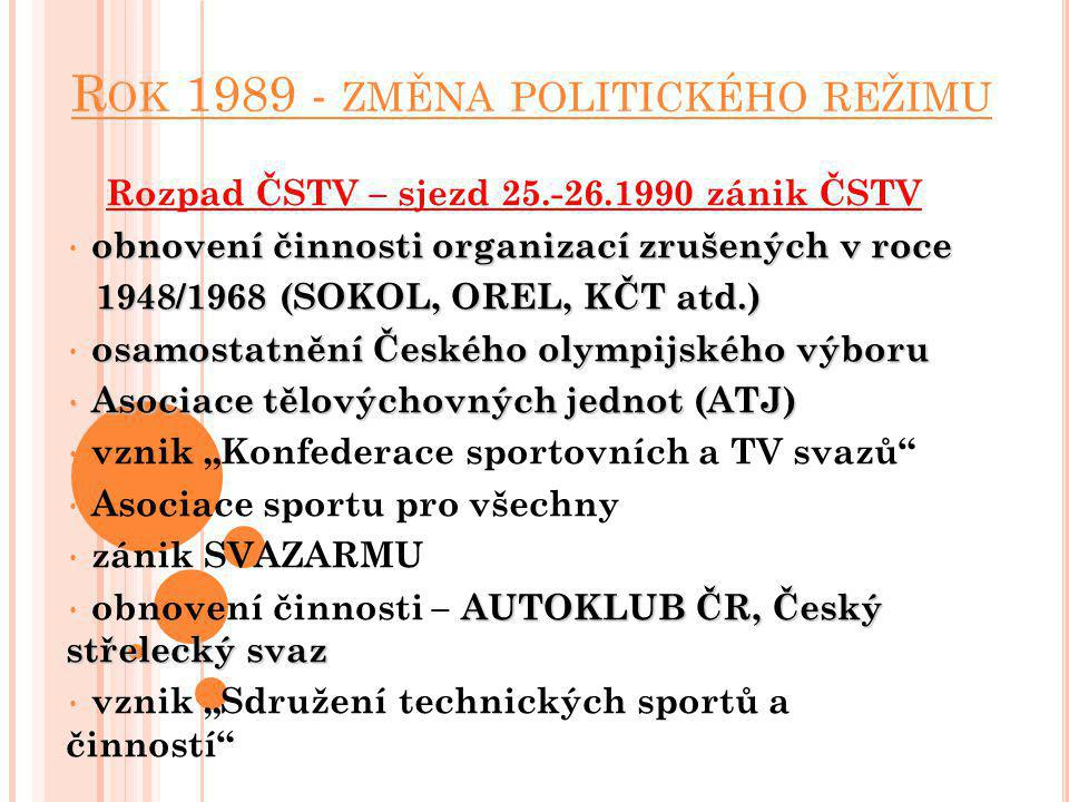 Rok 1989 - změna politického režimu