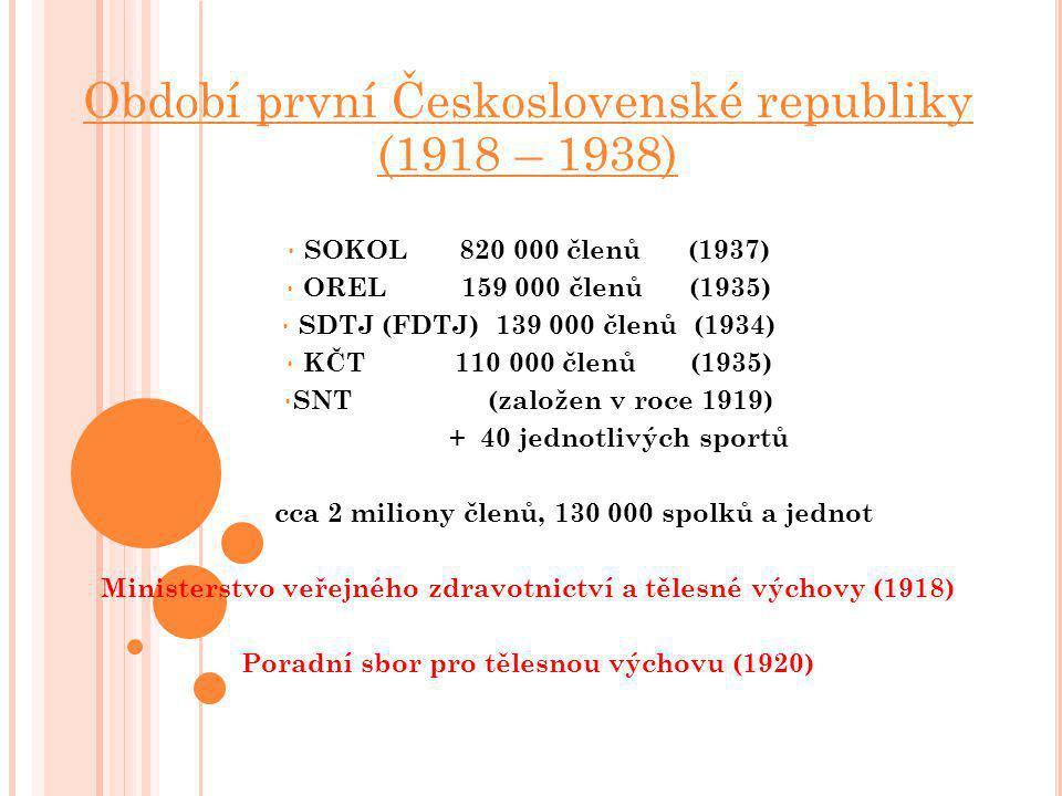 Období první Československé republiky (1918 – 1938)