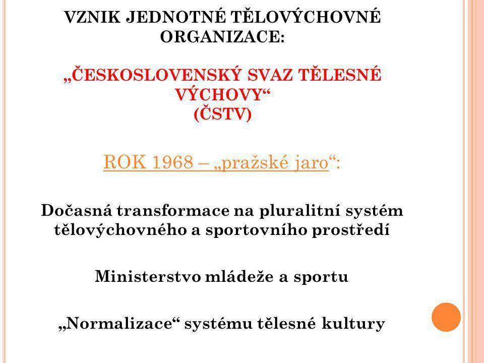 """Ministerstvo mládeže a sportu """"Normalizace systému tělesné kultury"""