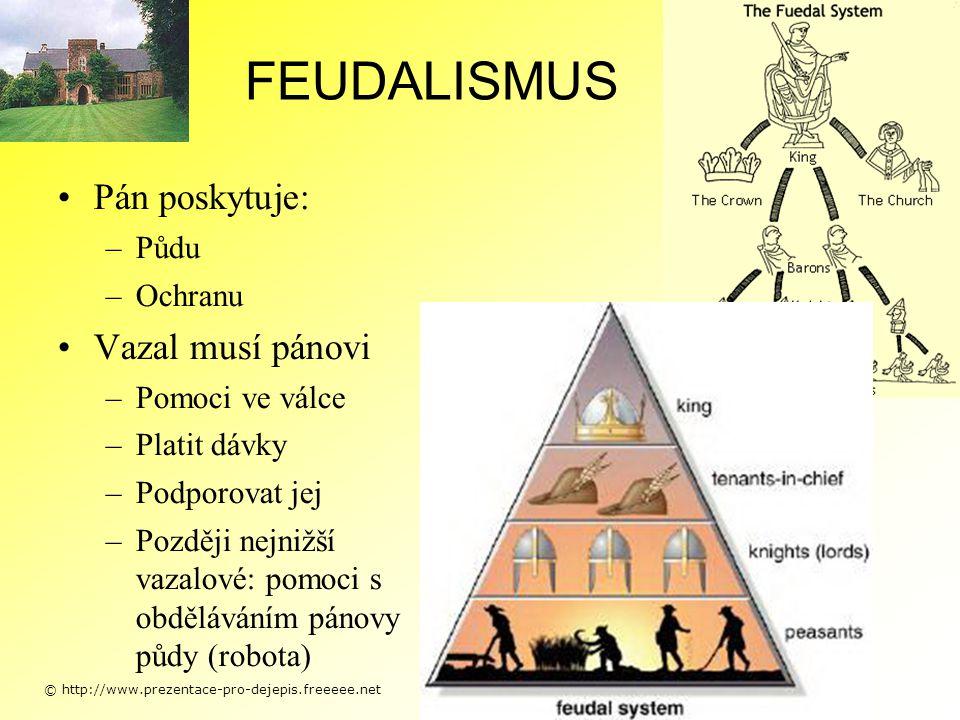 FEUDALISMUS Pán poskytuje: Vazal musí pánovi Půdu Ochranu